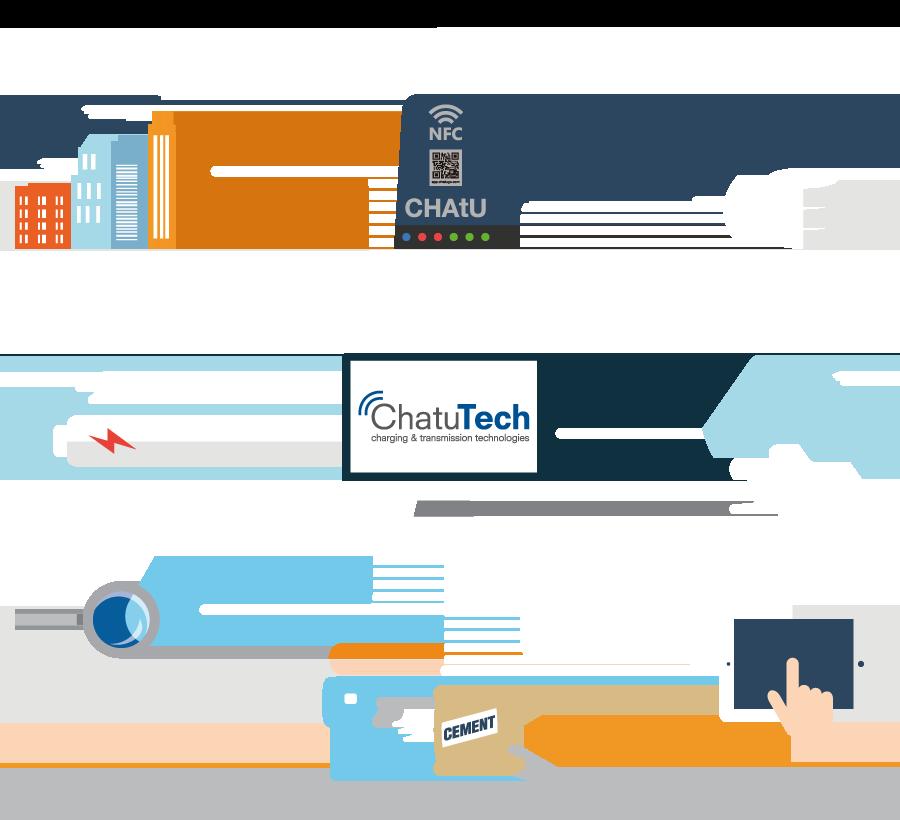 Chatu Tech